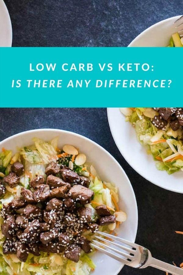 Keto vs Low Carb? What's the difference and which is best? From Lowcarb-ology.com